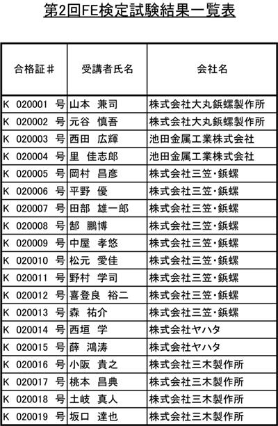 2018FE検定合格者名簿.jpg