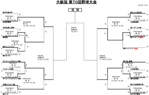 組合せ表試合70試合結果--2018.jpg