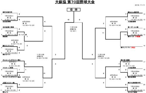 組合せ表試合70試合結果--2018.11.jpg