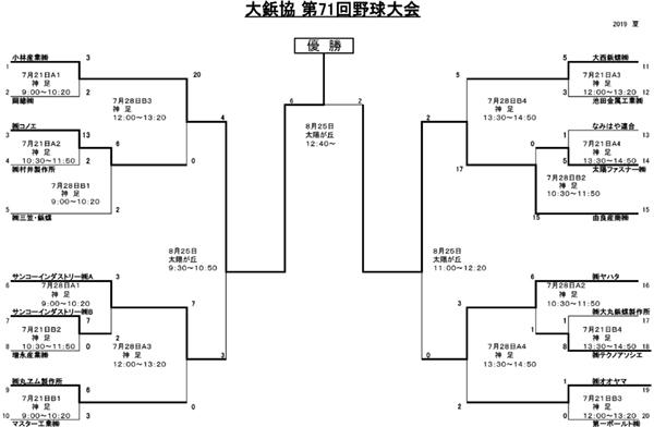 トーナメント表71-(3).jpg